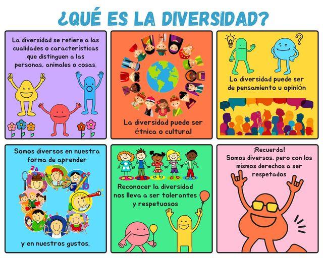 El valor de la Diversidad